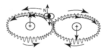Figure 11. A schematic view of Santilli-Shillady Graphic to come.